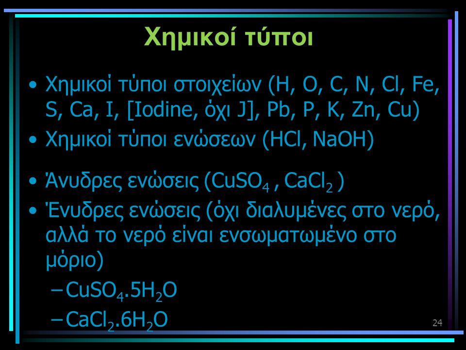 Χημικοί τύποι Χημικοί τύποι στοιχείων (H, O, C, N, Cl, Fe, S, Ca, I, [Iodine, όχι J], Pb, P, K, Zn, Cu)